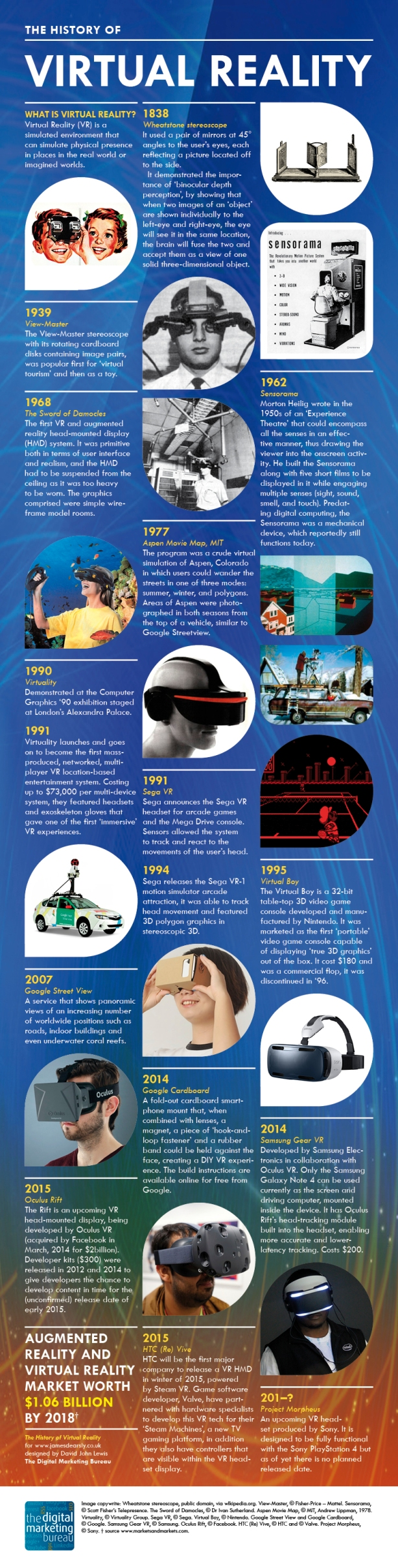 history-virtual-reality-infographic